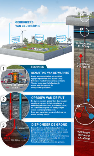 Infographic_Geothermie_PG_DEF_NOV